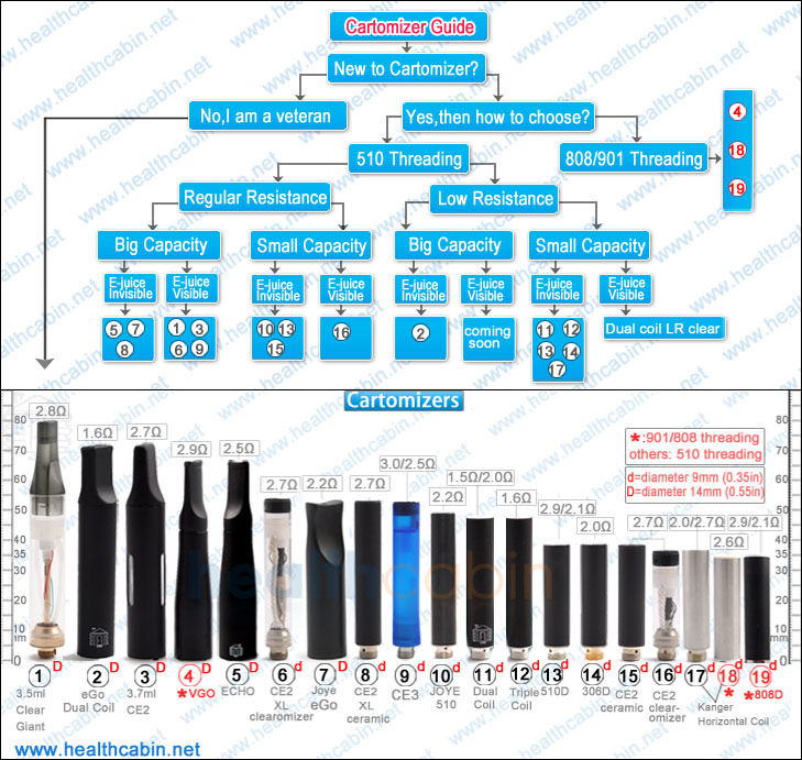 cartomizer-guide0930.jpg